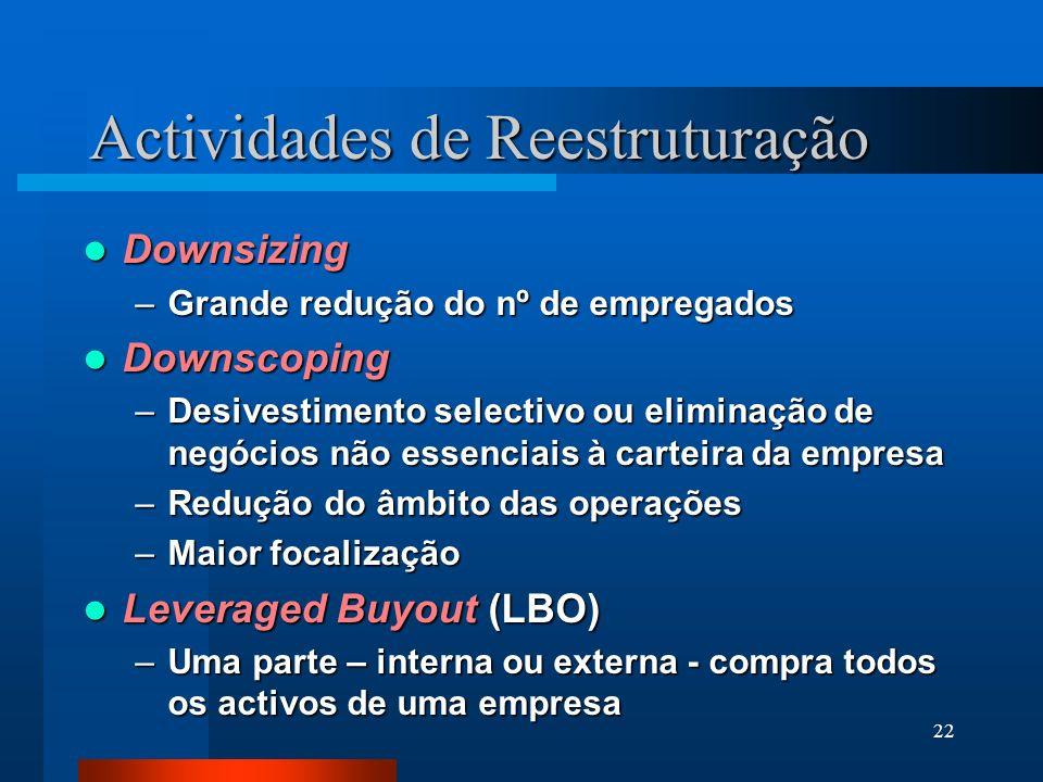 Actividades de Reestruturação