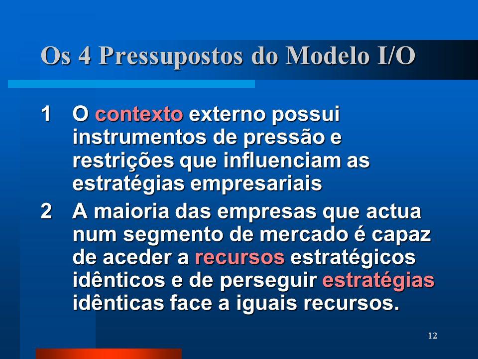 Os 4 Pressupostos do Modelo I/O