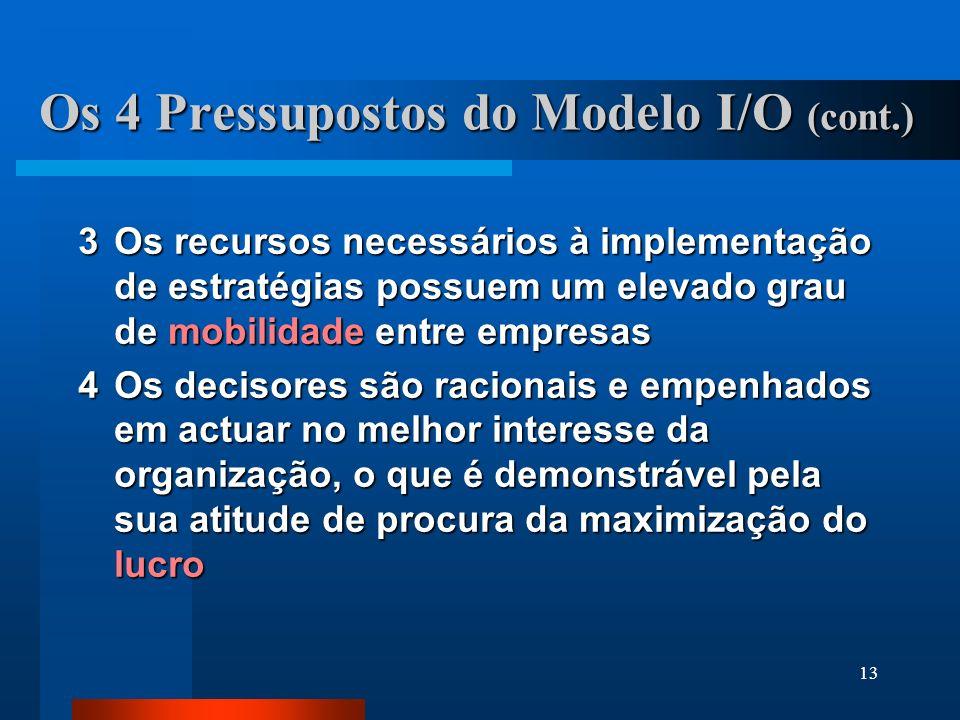 Os 4 Pressupostos do Modelo I/O (cont.)