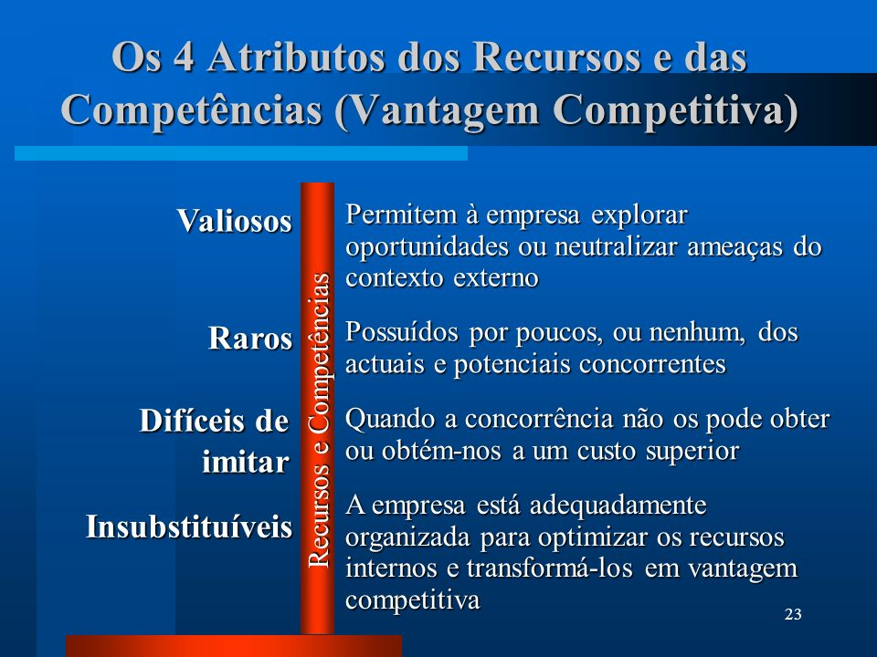 Os 4 Atributos dos Recursos e das Competências (Vantagem Competitiva)