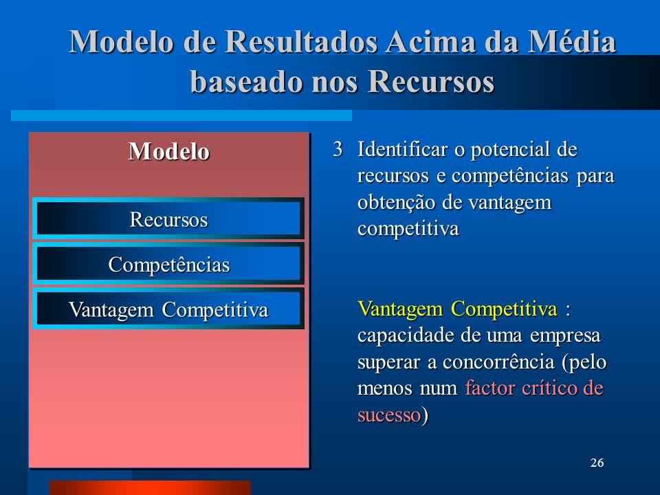 Modelo de Resultados Acima da Média baseado nos Recursos