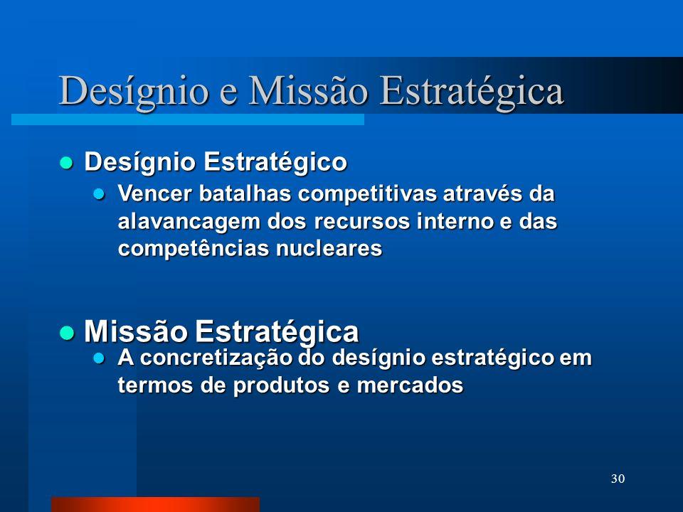 Desígnio e Missão Estratégica