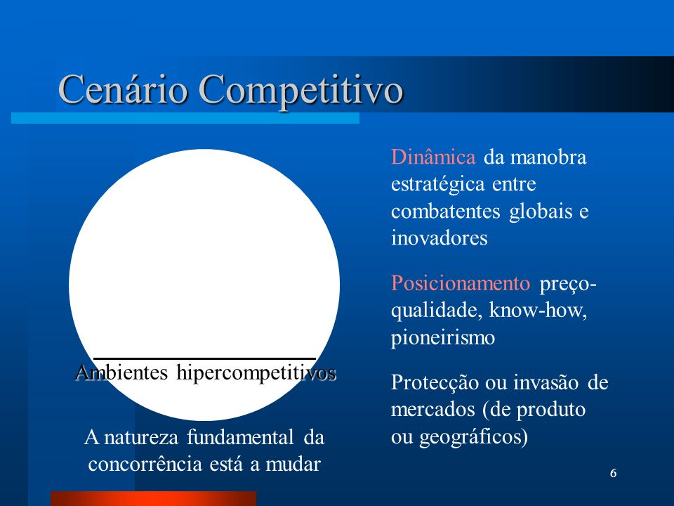 Cenário Competitivo Dinâmica da manobra estratégica entre combatentes globais e inovadores. Posicionamento preço-qualidade, know-how, pioneirismo.