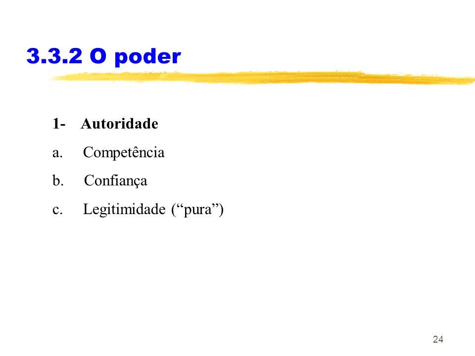 3.3.2 O poder 1- Autoridade a. Competência b. Confiança