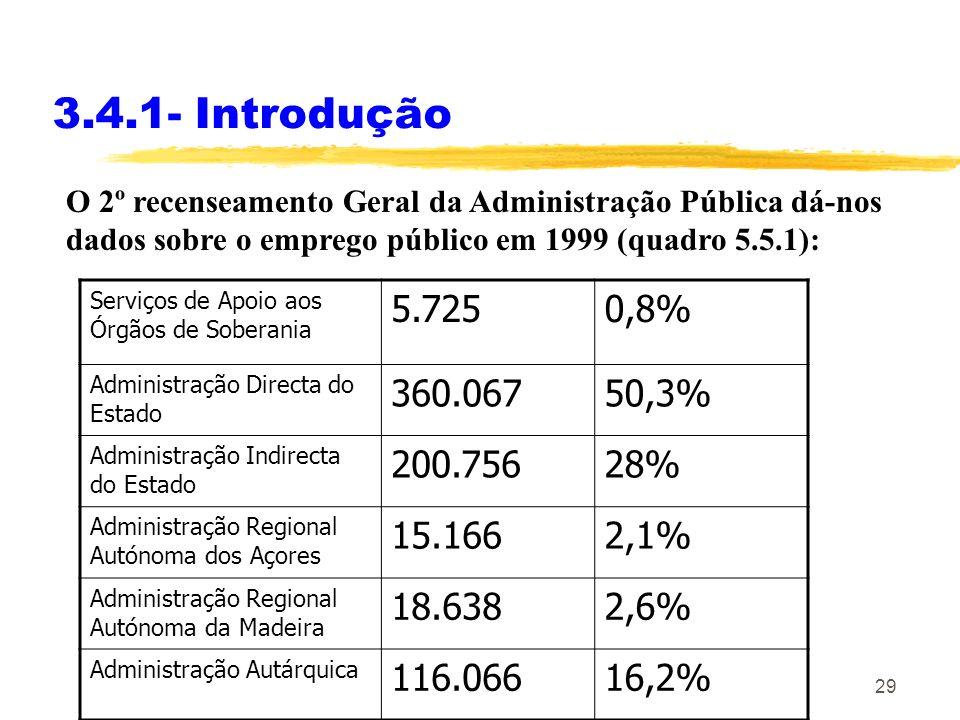 3.4.1- IntroduçãoO 2º recenseamento Geral da Administração Pública dá-nos dados sobre o emprego público em 1999 (quadro 5.5.1):