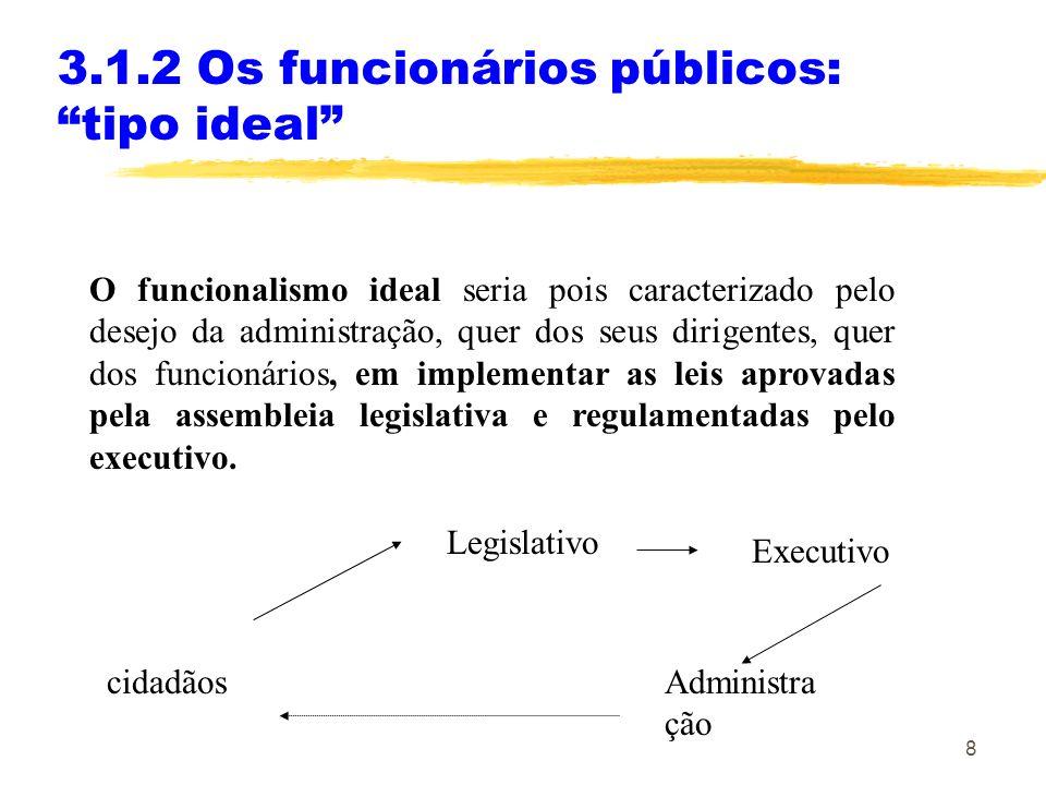 3.1.2 Os funcionários públicos: tipo ideal
