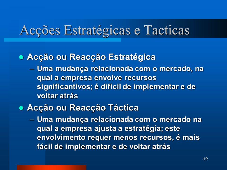 Acções Estratégicas e Tacticas
