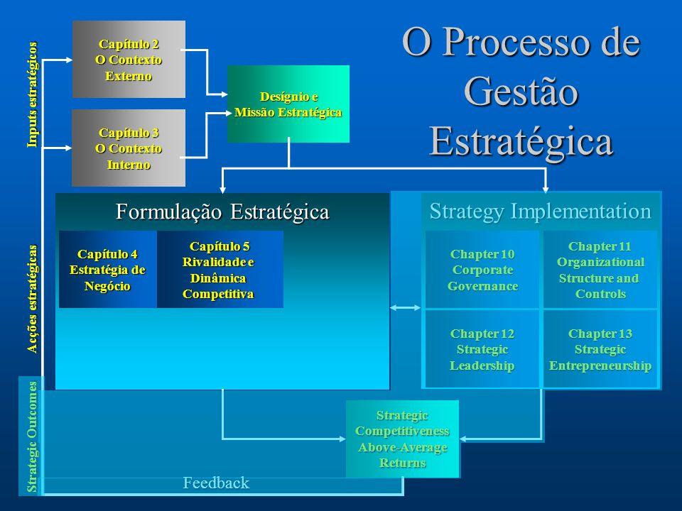 O Processo de Gestão Estratégica