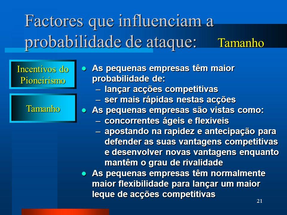 Factores que influenciam a probabilidade de ataque: