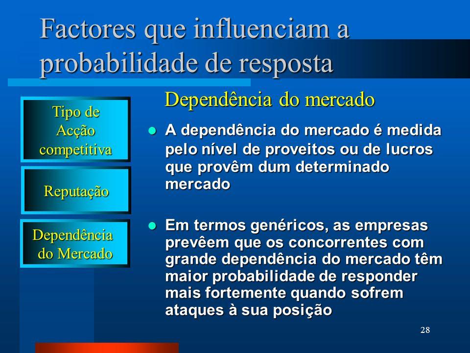 Factores que influenciam a probabilidade de resposta