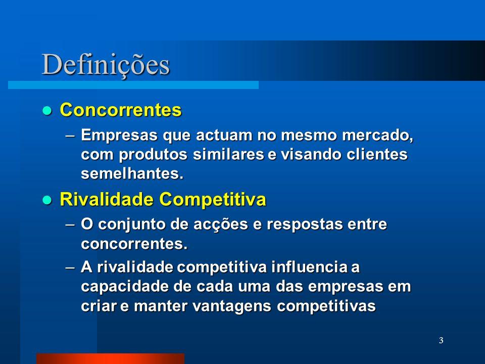 Definições Concorrentes Rivalidade Competitiva