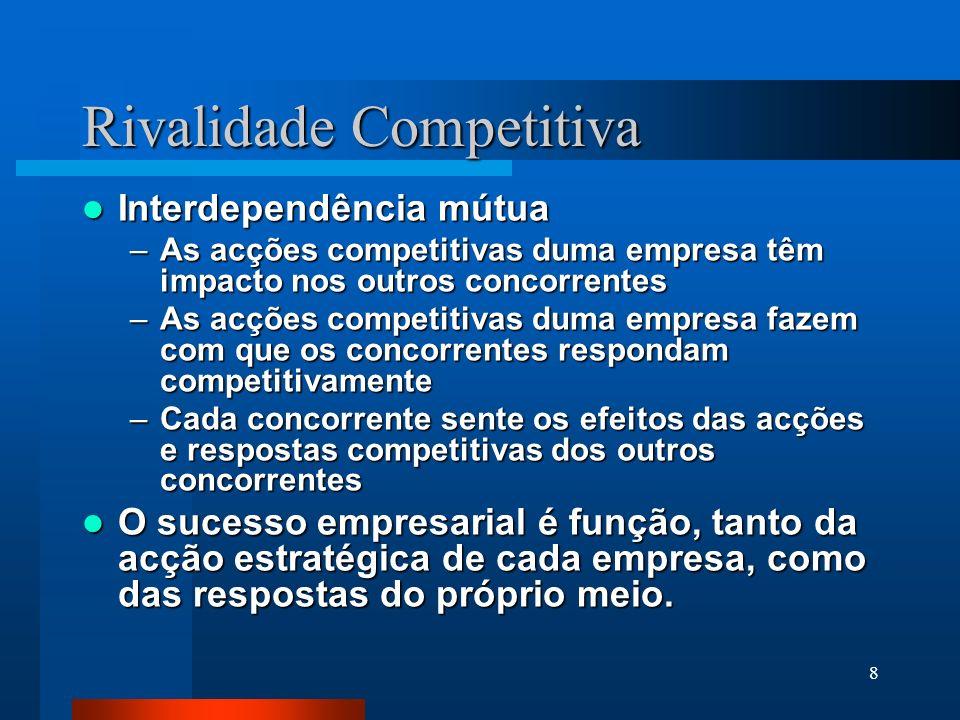 Rivalidade Competitiva