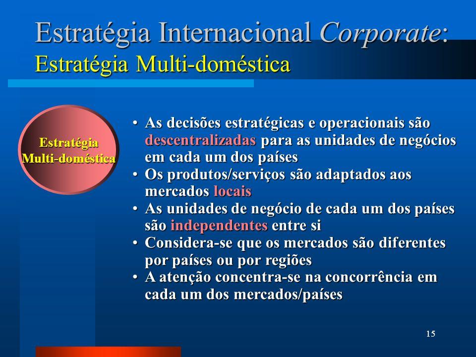 Estratégia Internacional Corporate: Estratégia Multi-doméstica