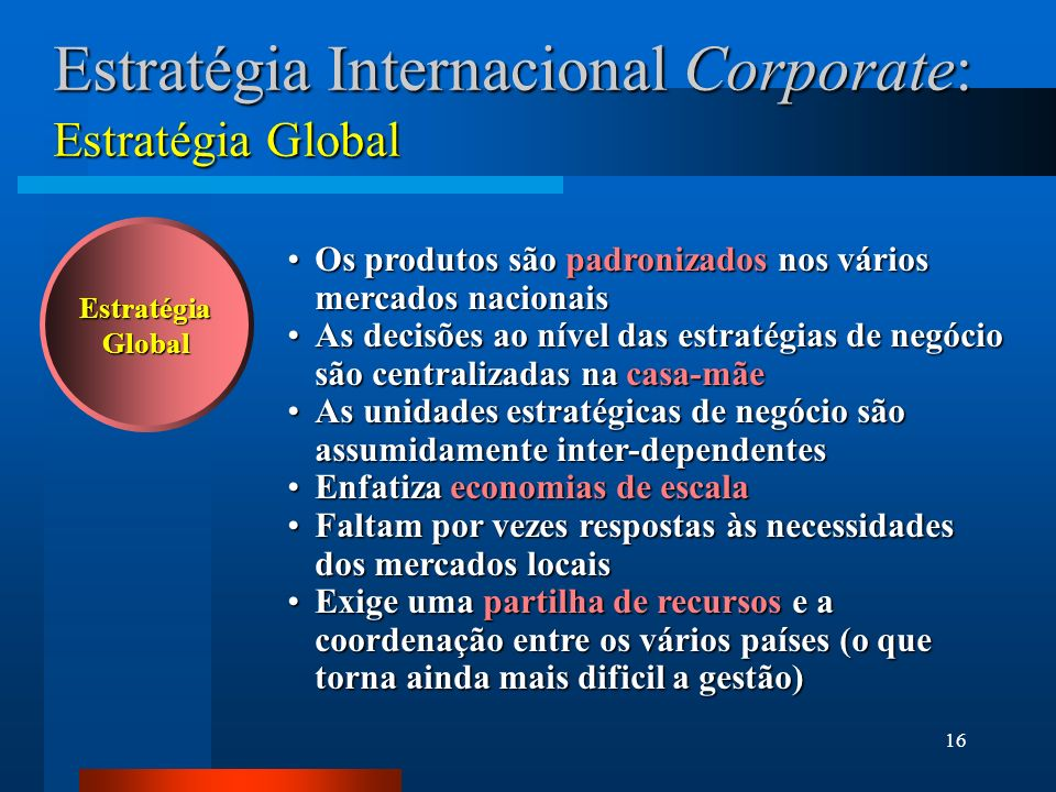 Estratégia Internacional Corporate: Estratégia Global