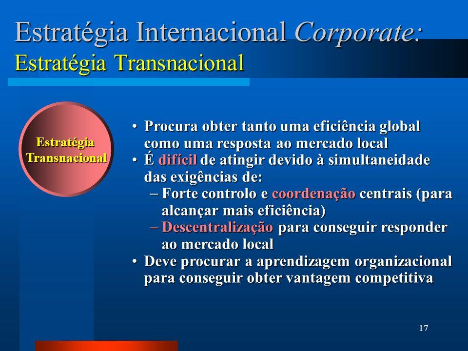 Estratégia Internacional Corporate: Estratégia Transnacional