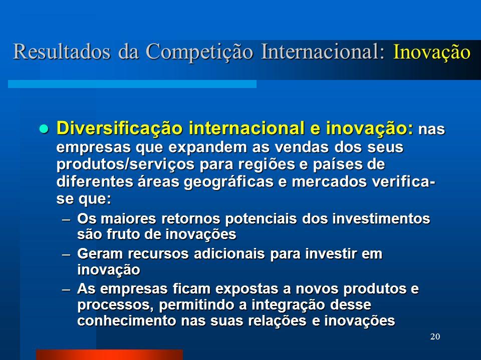 Resultados da Competição Internacional: Inovação