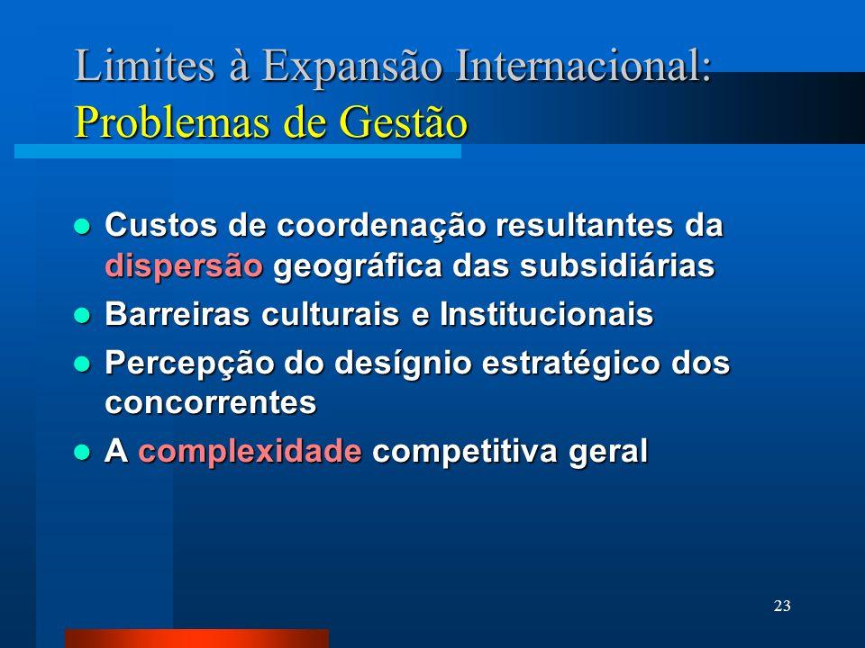 Limites à Expansão Internacional: Problemas de Gestão