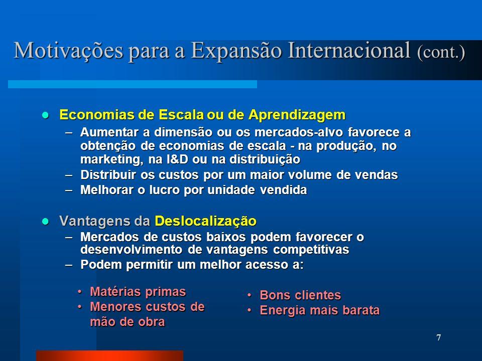 Motivações para a Expansão Internacional (cont.)