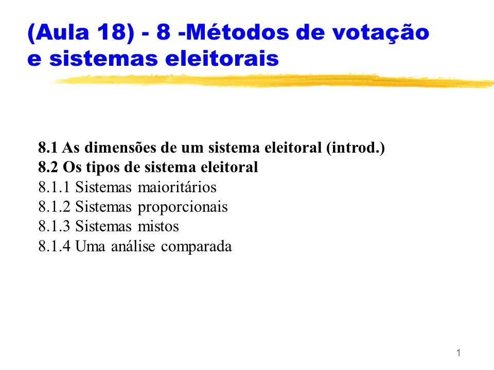 (Aula 18) - 8 -Métodos de votação e sistemas eleitorais