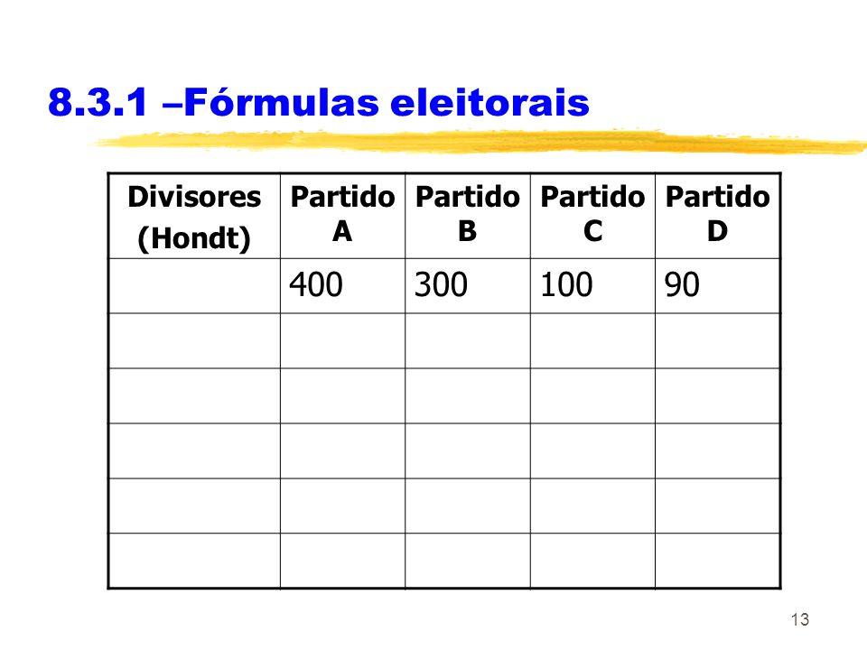 8.3.1 –Fórmulas eleitorais 400 300 100 90 Divisores (Hondt) Partido A