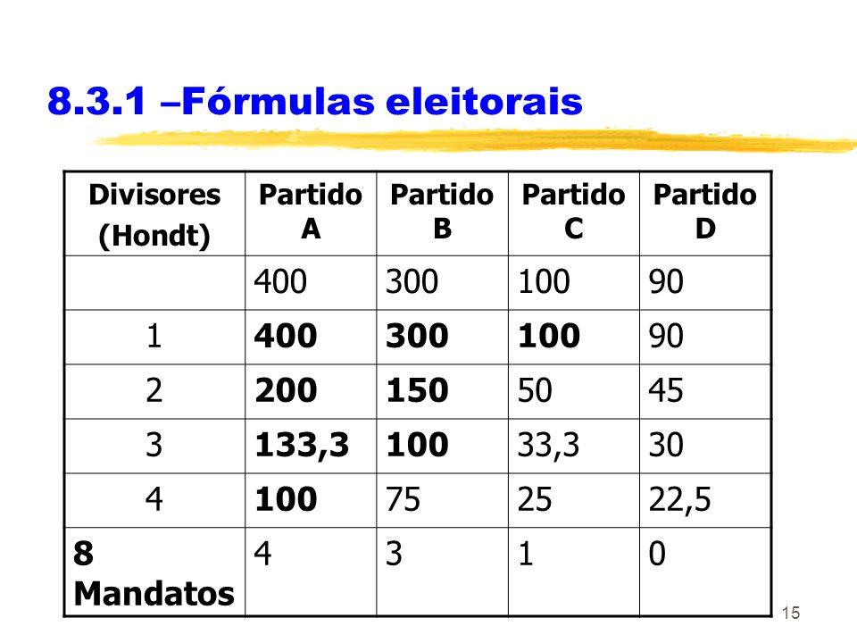 8.3.1 –Fórmulas eleitorais Divisores. (Hondt) Partido A. Partido B. Partido C. Partido D. 400.