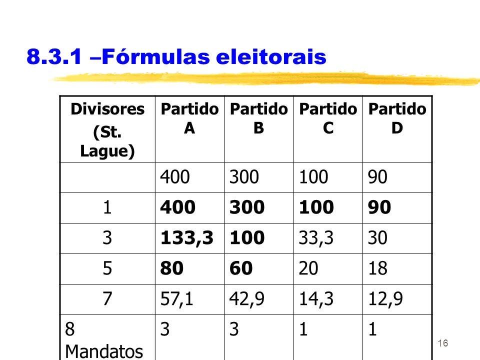 8.3.1 –Fórmulas eleitoraisDivisores. (St. Lague) Partido A. Partido B. Partido C. Partido D. 400. 300.