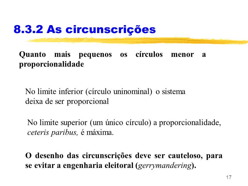 8.3.2 As circunscrições Quanto mais pequenos os círculos menor a proporcionalidade.