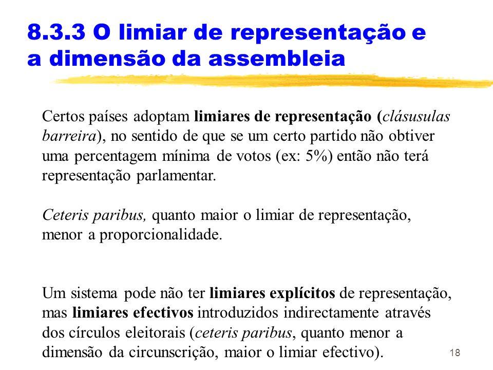 8.3.3 O limiar de representação e a dimensão da assembleia