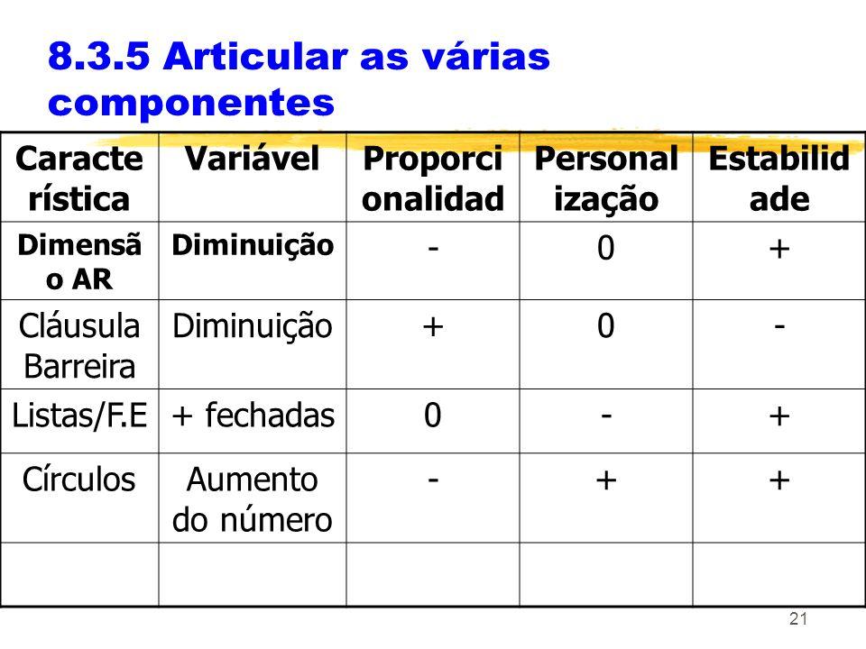 8.3.5 Articular as várias componentes