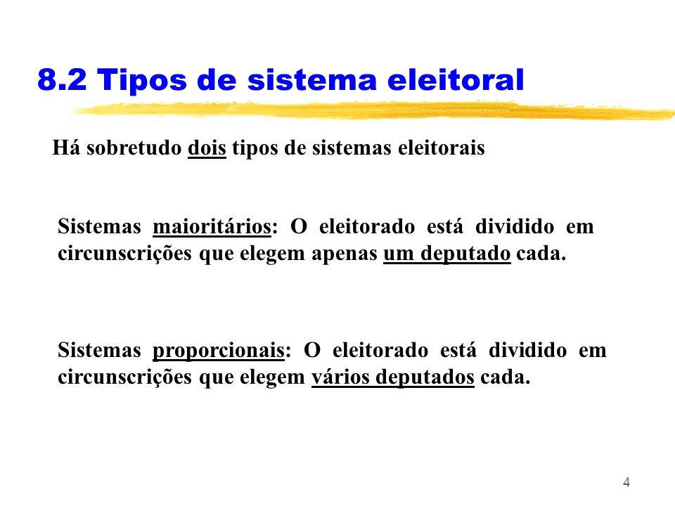 8.2 Tipos de sistema eleitoral