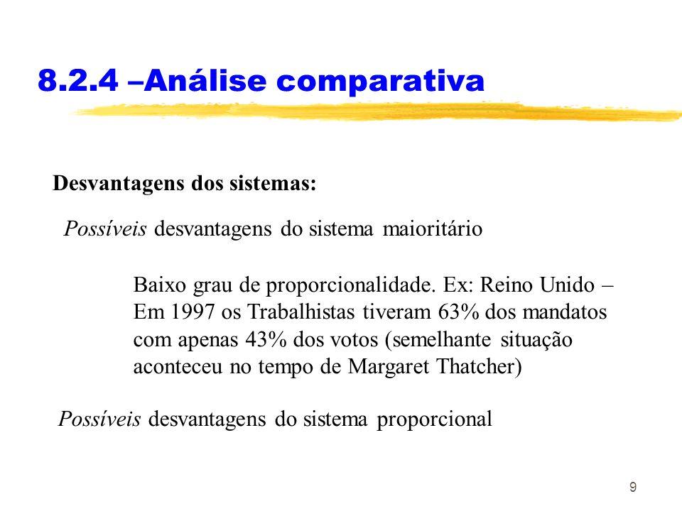 8.2.4 –Análise comparativa Desvantagens dos sistemas: