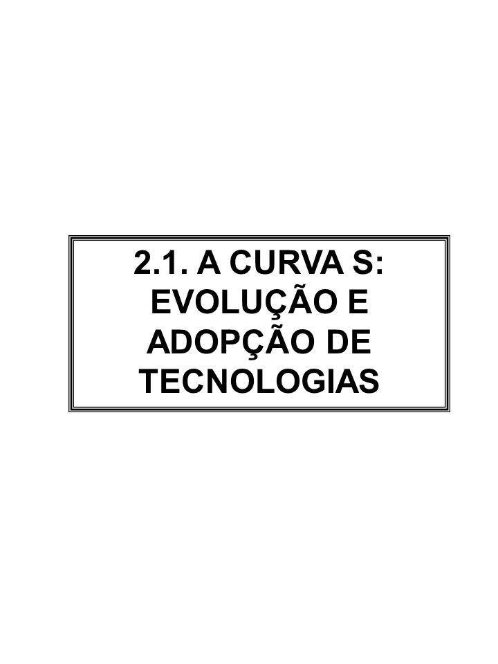 2.1. A CURVA S: EVOLUÇÃO E ADOPÇÃO DE TECNOLOGIAS