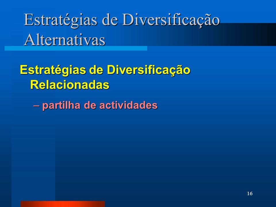Estratégias de Diversificação Alternativas