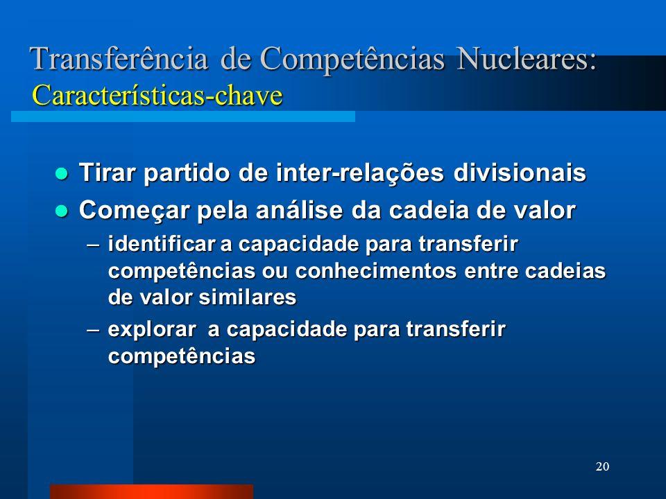 Transferência de Competências Nucleares: