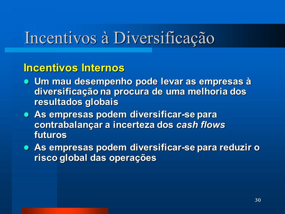 Incentivos à Diversificação