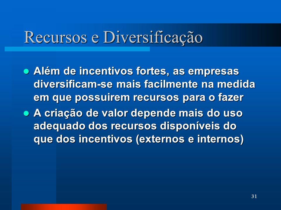 Recursos e Diversificação