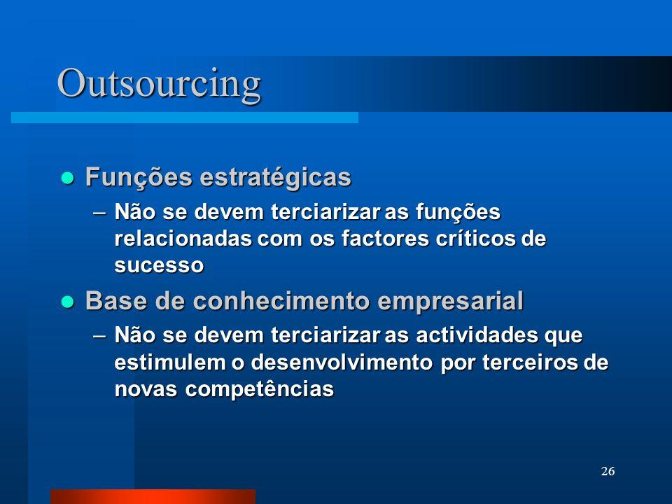 Outsourcing Funções estratégicas Base de conhecimento empresarial
