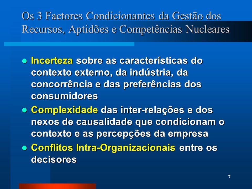 Os 3 Factores Condicionantes da Gestão dos Recursos, Aptidões e Competências Nucleares