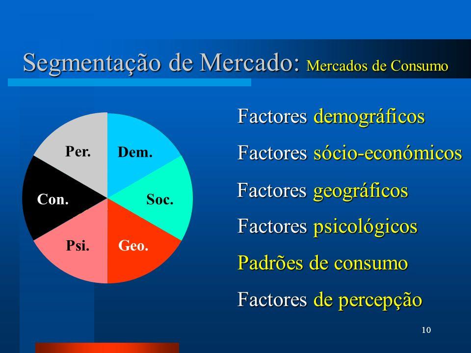 Segmentação de Mercado: Mercados de Consumo