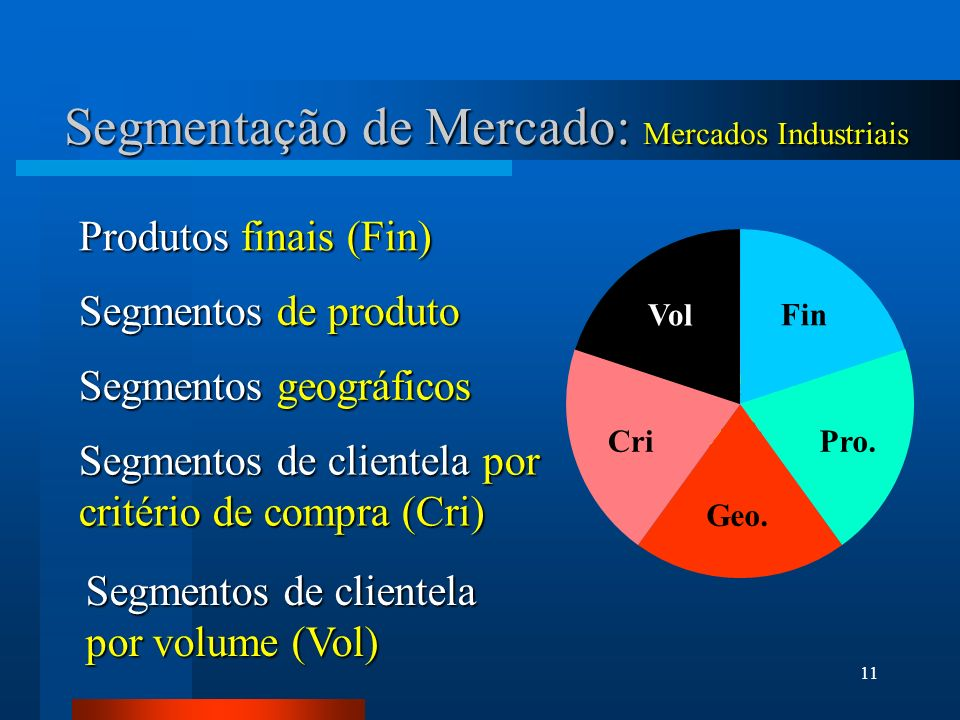 Segmentação de Mercado: Mercados Industriais