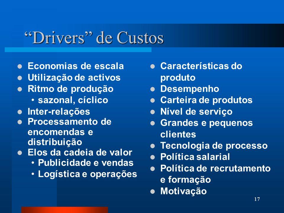 Drivers de Custos Economias de escala Utilização de activos