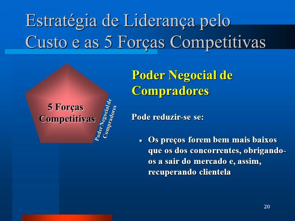 Estratégia de Liderança pelo Custo e as 5 Forças Competitivas