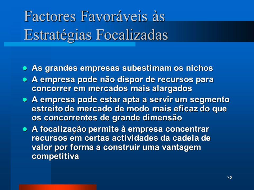 Factores Favoráveis às Estratégias Focalizadas