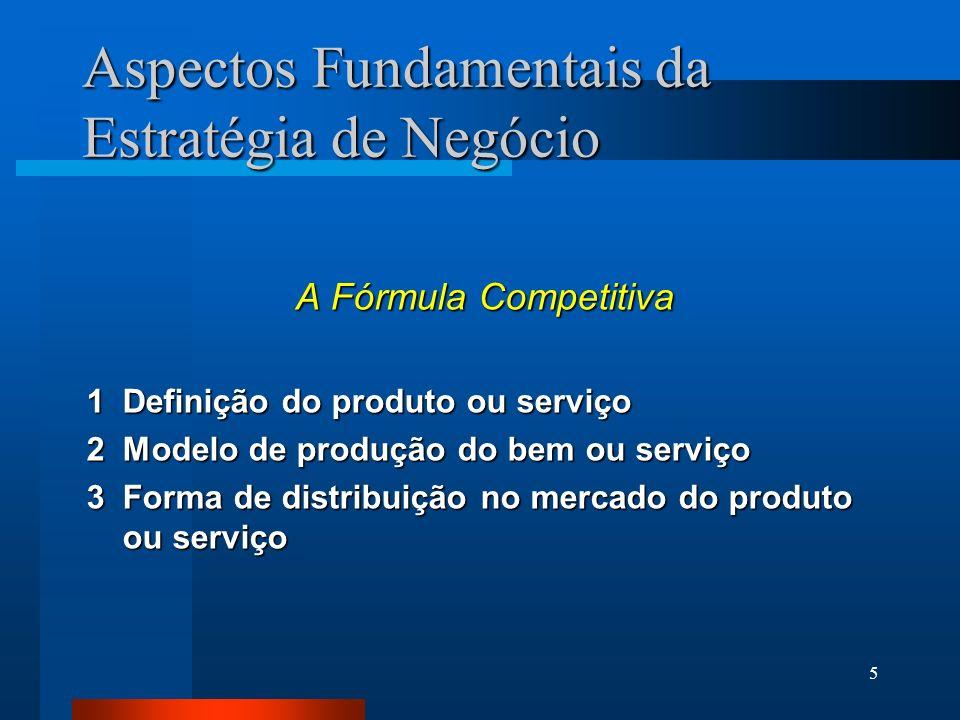 Aspectos Fundamentais da Estratégia de Negócio