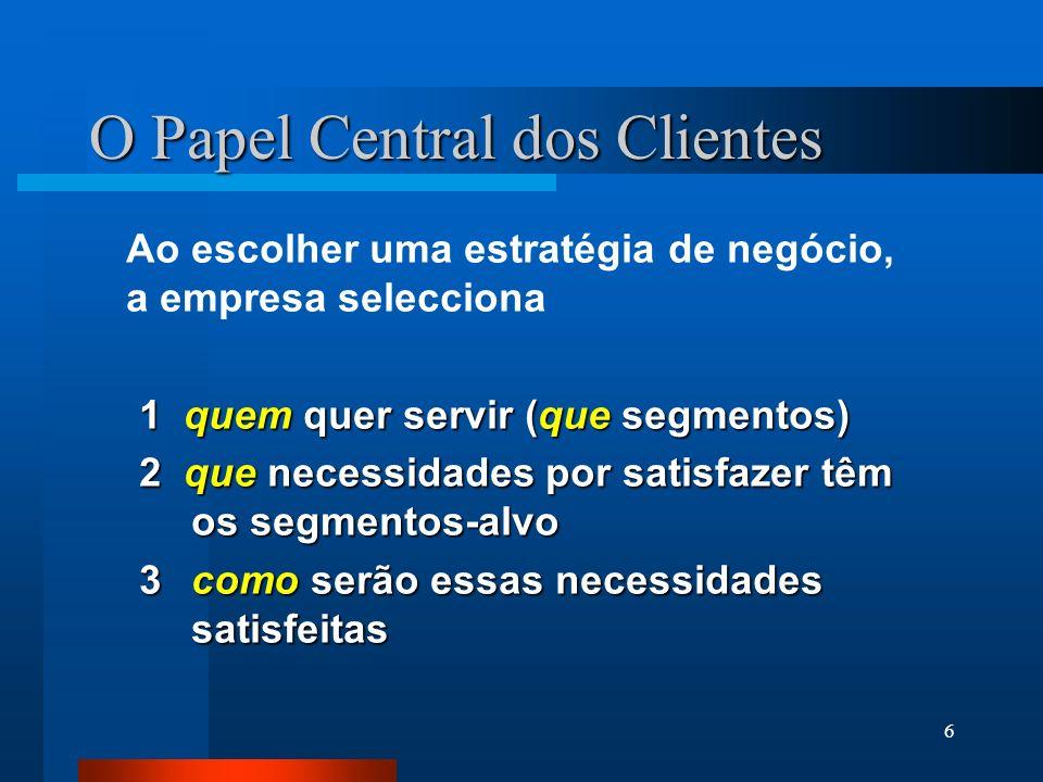 O Papel Central dos Clientes