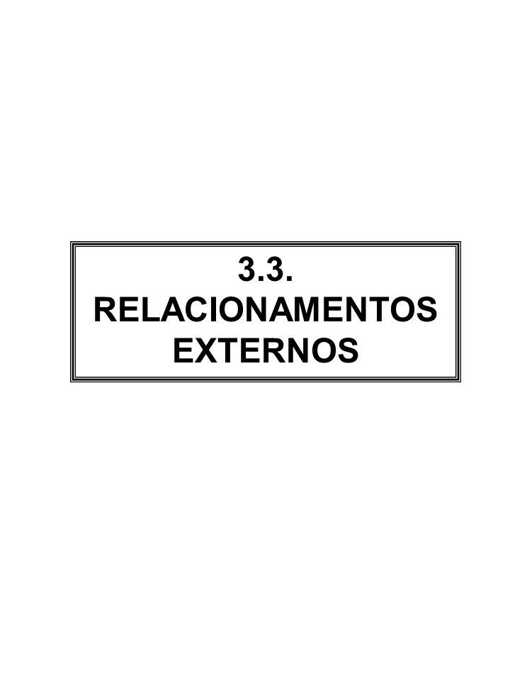 3.3. RELACIONAMENTOS EXTERNOS