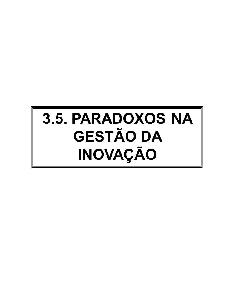 3.5. PARADOXOS NA GESTÃO DA INOVAÇÃO