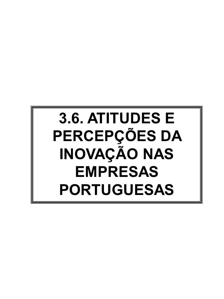 3.6. ATITUDES E PERCEPÇÕES DA INOVAÇÃO NAS EMPRESAS PORTUGUESAS