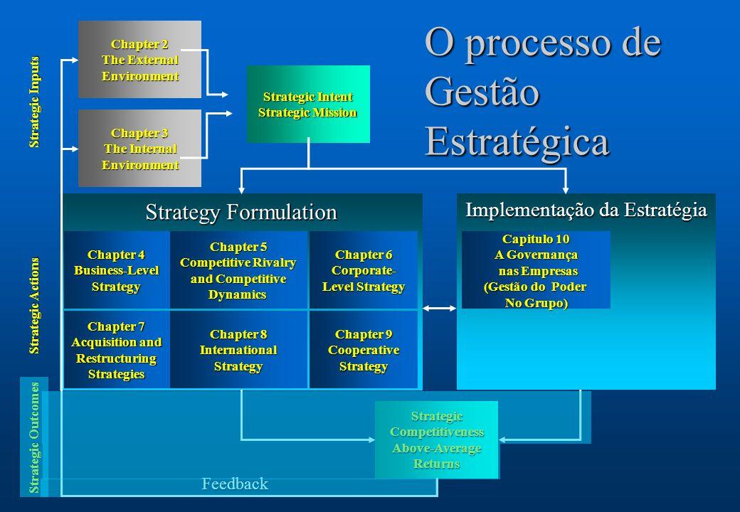 Implementação da Estratégia