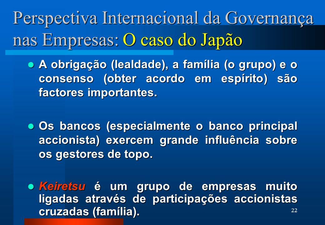 Perspectiva Internacional da Governança nas Empresas: O caso do Japão